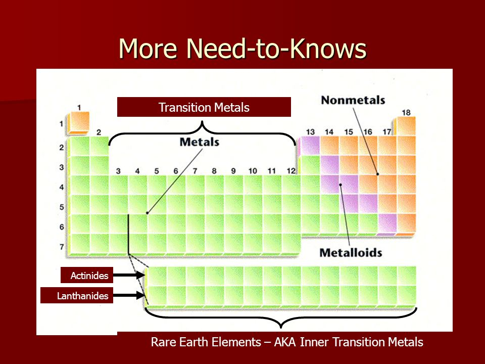 Rare Earth Elements – AKA Inner Transition Metals