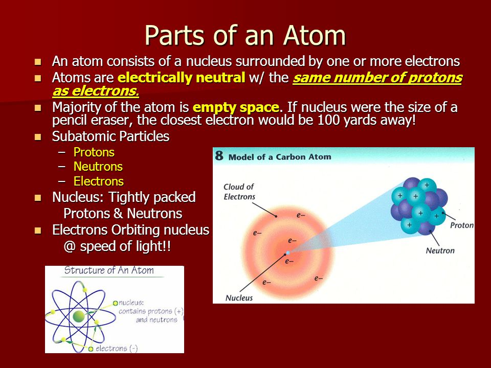 Parts of an Atom An atom consists of a nucleus surrounded by one or more electrons.
