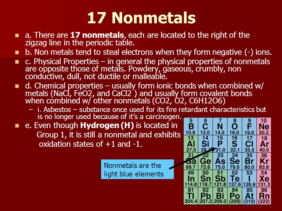 17 Nonmetals a. There are 17 nonmetals, each are located to the right of the zigzag line in the periodic table.