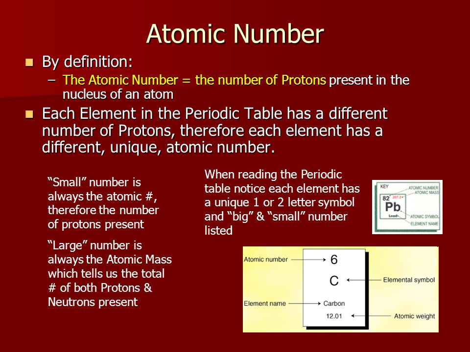Atomic Number By definition: