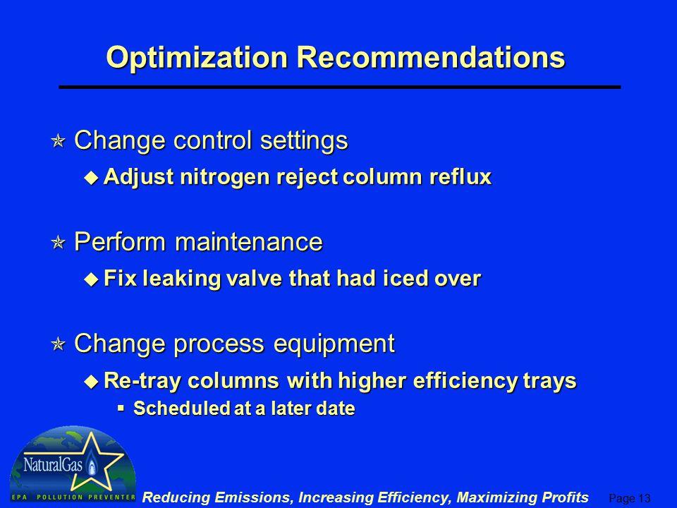 Optimization Recommendations