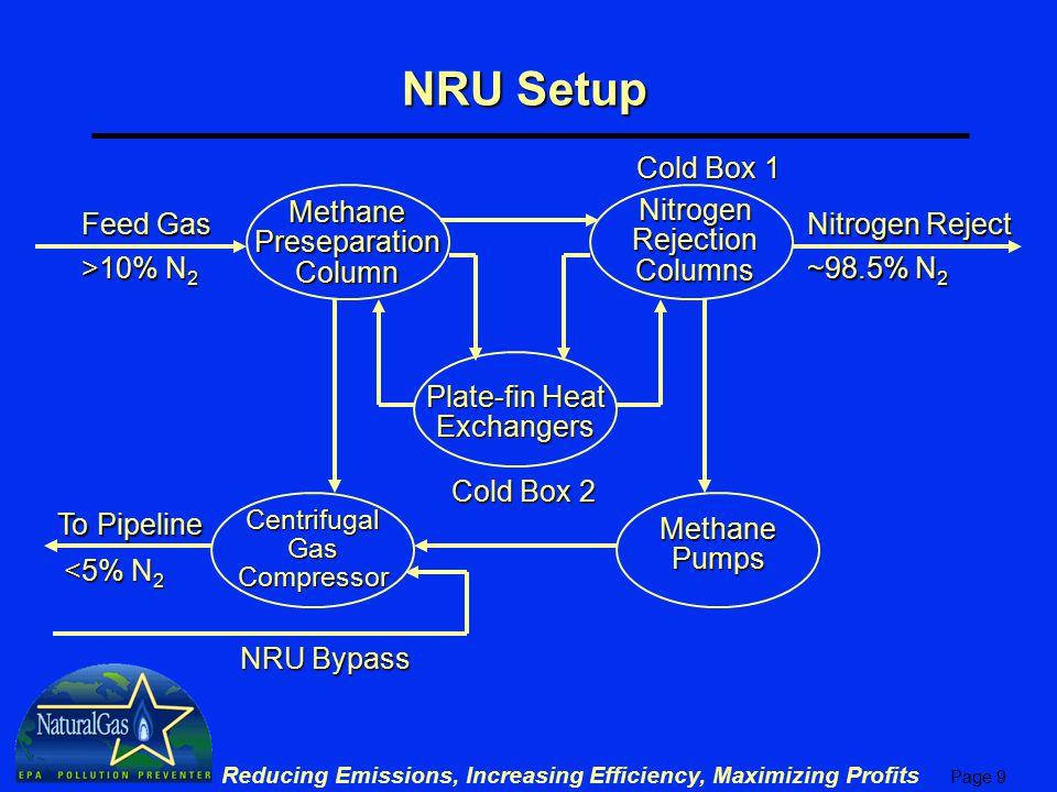 NRU Setup Cold Box 1 Methane Preseparation Column