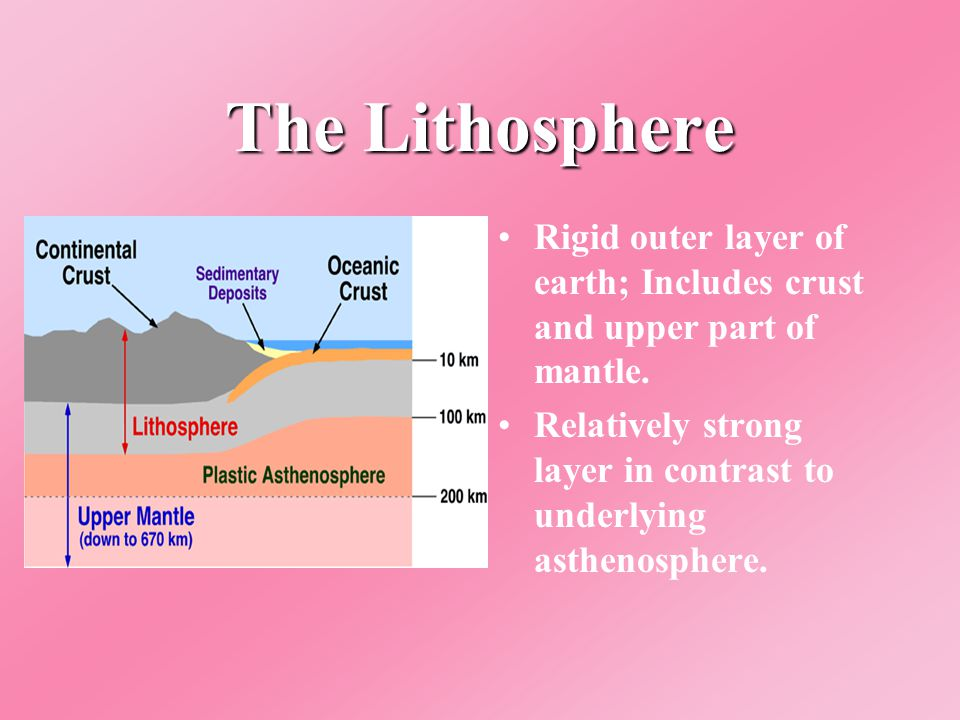 The Lithosphere Rigid outer layer of earth; Includes crust and upper part of mantle.
