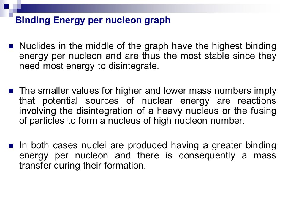 Binding Energy per nucleon graph