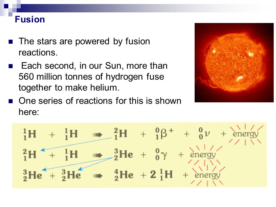Fusion The stars are powered by fusion reactions. Each second, in our Sun, more than 560 million tonnes of hydrogen fuse together to make helium.