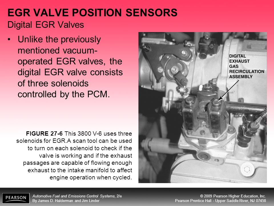 EGR VALVE POSITION SENSORS Digital EGR Valves
