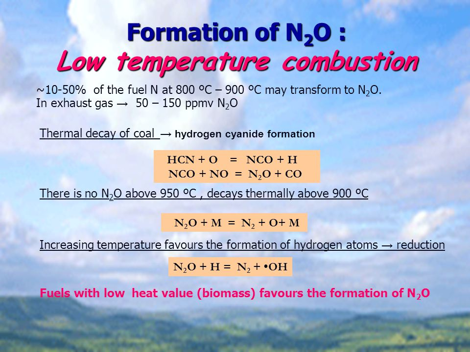 Formation of N2O : Low temperature combustion