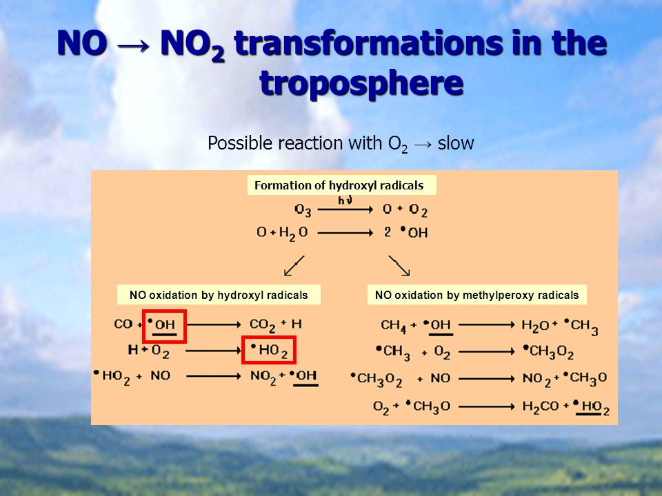 NO → NO2 transformations in the troposphere
