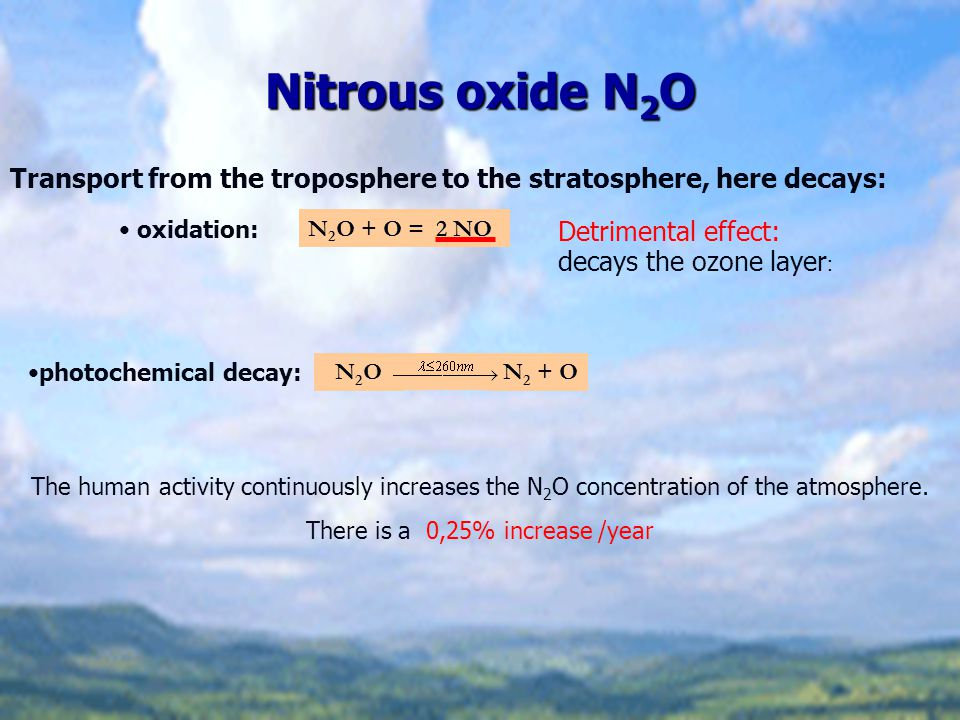 Nitrous oxide N2O Transport from the troposphere to the stratosphere, here decays: oxidation: N2O + O = 2 NO.