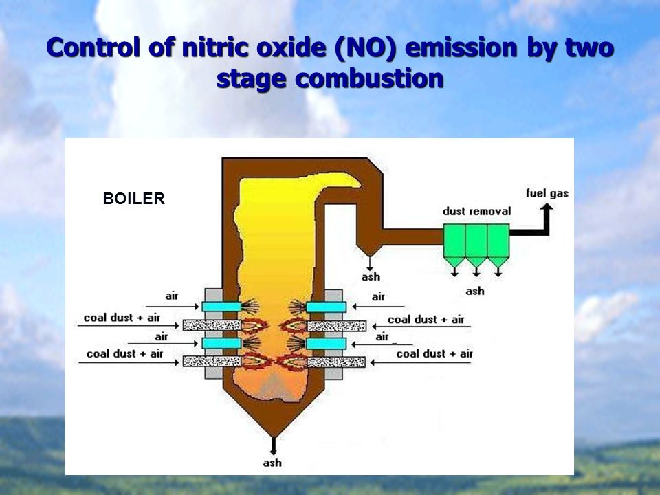 Control of nitric oxide (NO) emission by two stage combustion