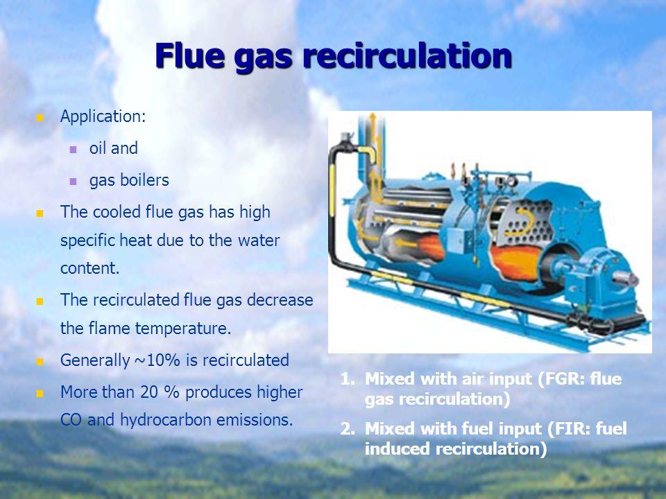 Flue gas recirculation