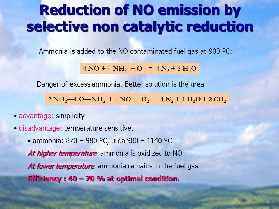 Reduction of NO emission by selective non catalytic reduction