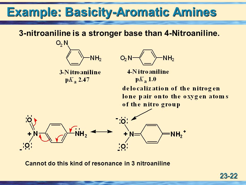 Example: Basicity-Aromatic Amines