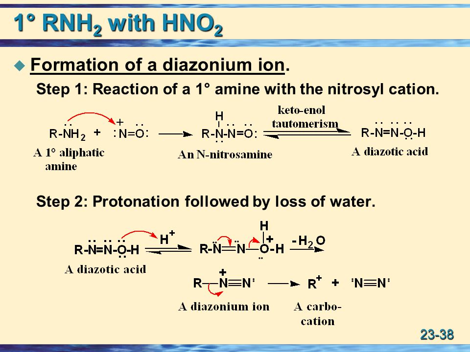 1° RNH2 with HNO2 Formation of a diazonium ion.