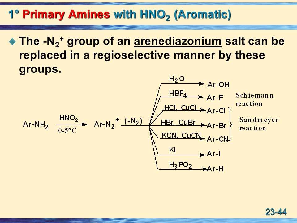 1° Primary Amines with HNO2 (Aromatic)