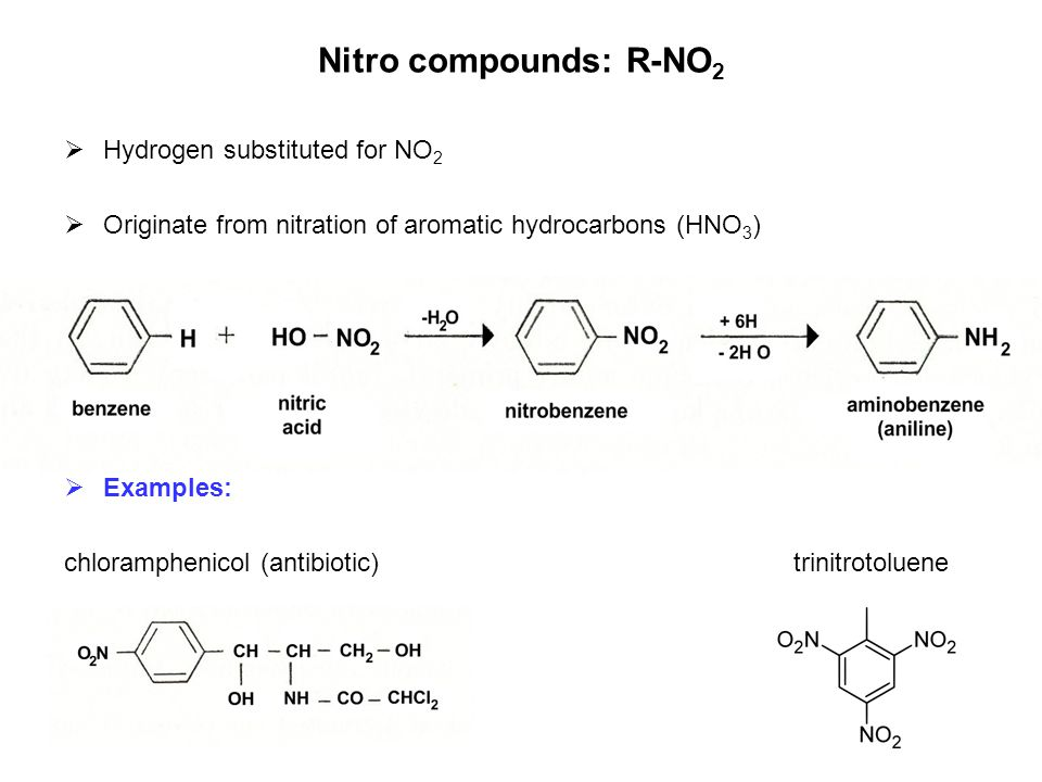 Nitro compounds: R-NO2 Hydrogen substituted for NO2
