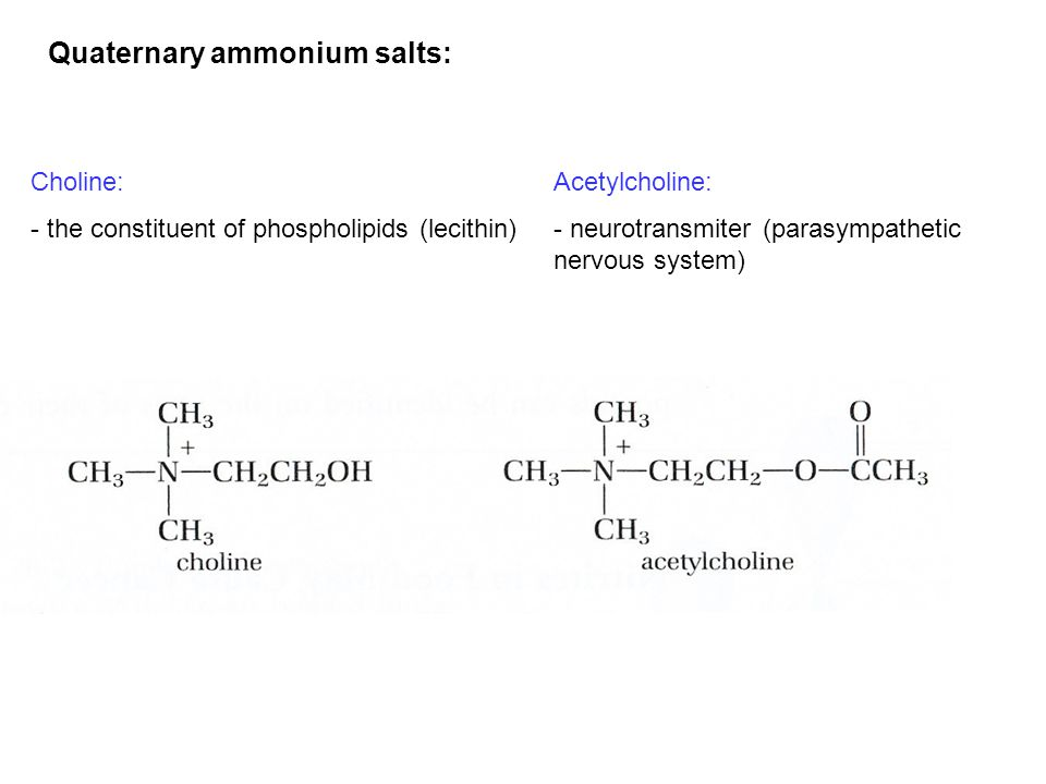 Quaternary ammonium salts: