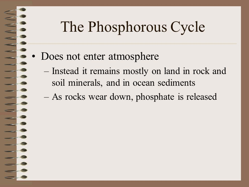 The Phosphorous Cycle Does not enter atmosphere