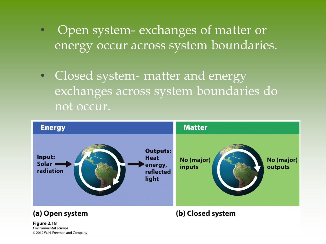 Open system- exchanges of matter or energy occur across system boundaries.
