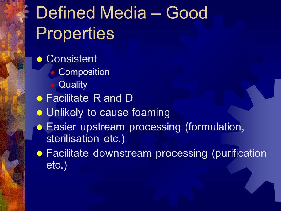 Defined Media – Good Properties