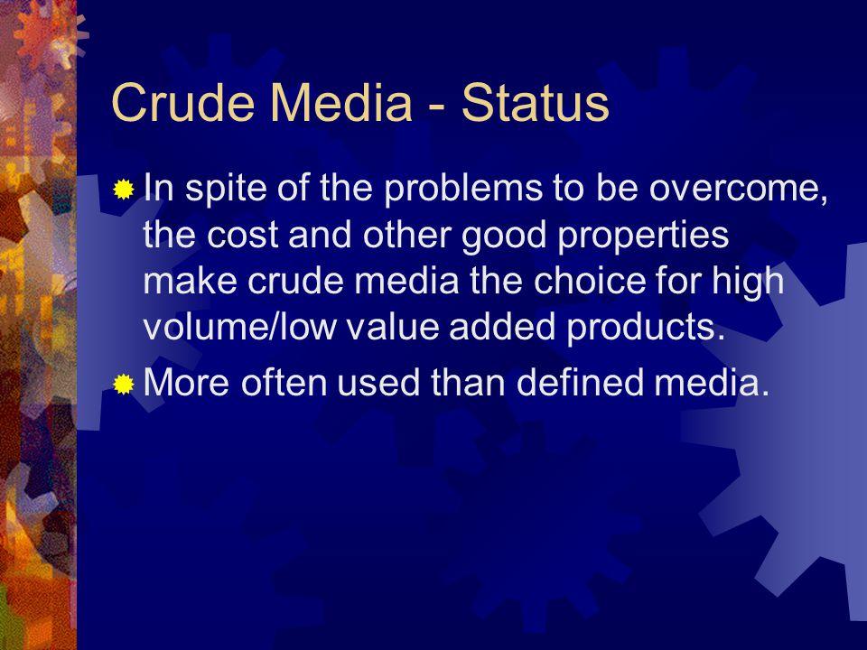 Crude Media - Status