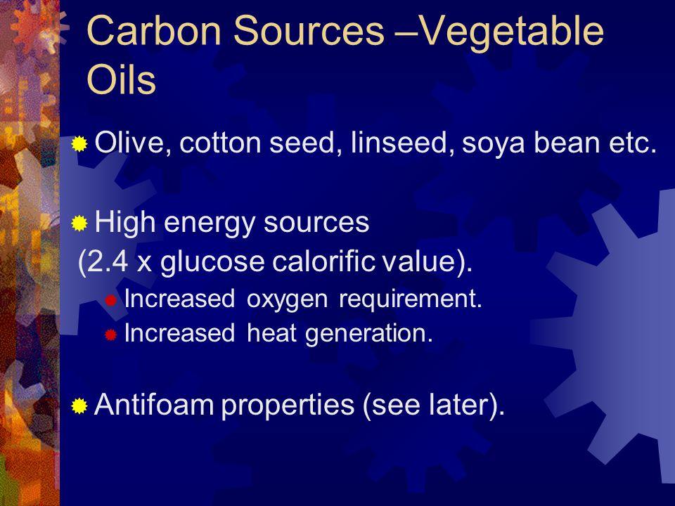Carbon Sources –Vegetable Oils