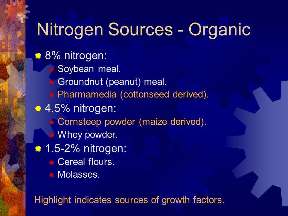 Nitrogen Sources - Organic