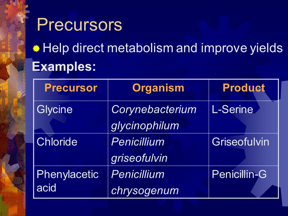 Precursors Help direct metabolism and improve yields Examples: