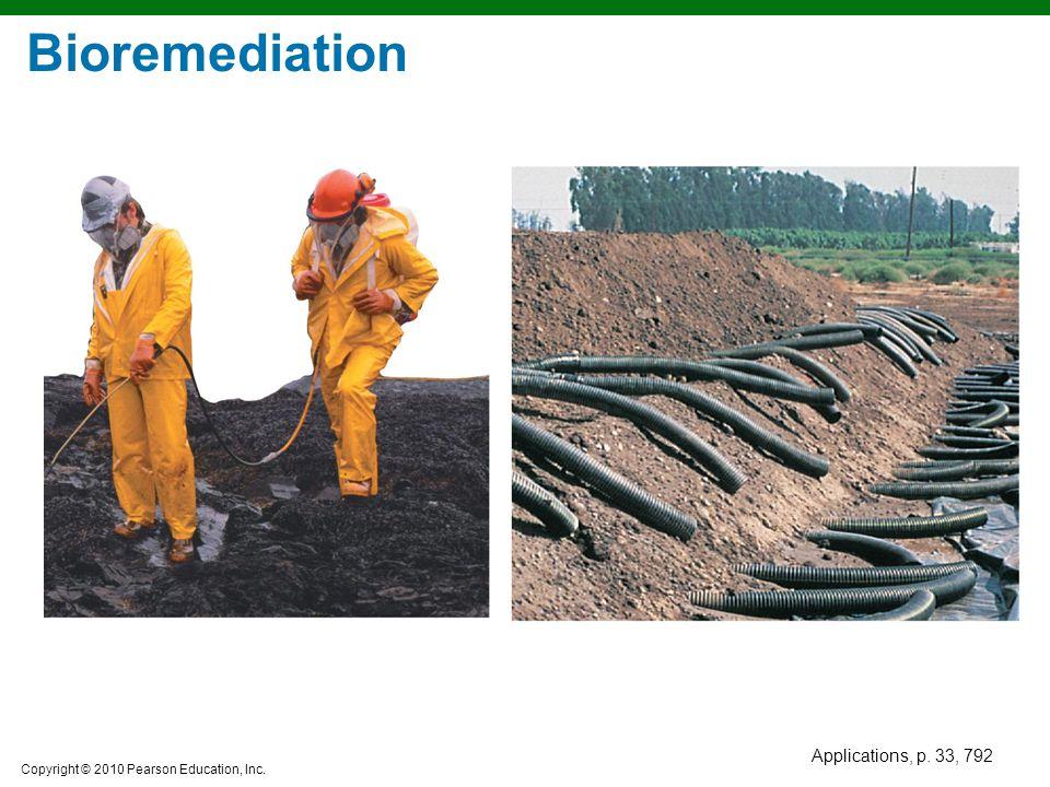 Bioremediation Applications, p. 33, 792