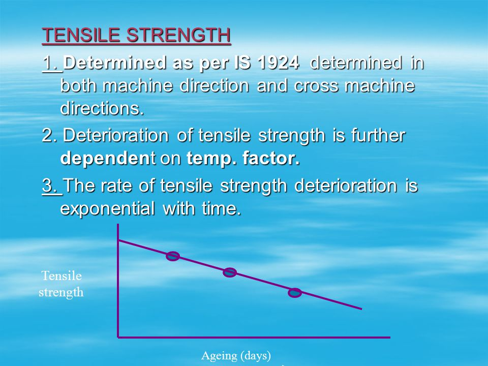 TENSILE STRENGTH 1. Determined as per IS 1924 determined in both machine direction and cross machine directions.
