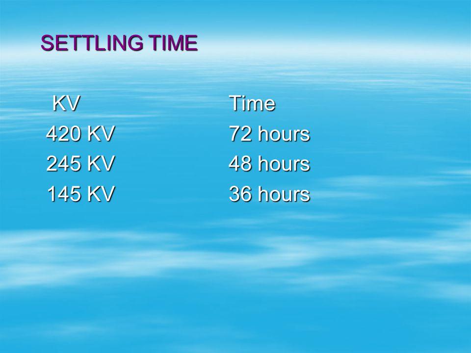 SETTLING TIME KV Time 420 KV 72 hours 245 KV 48 hours 145 KV 36 hours