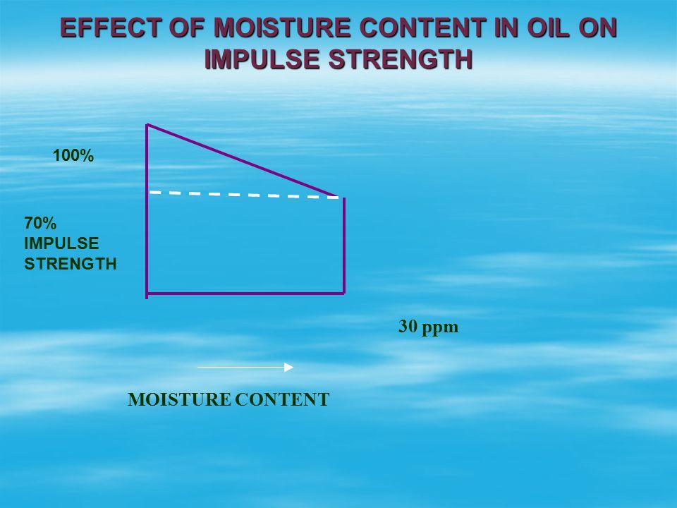 EFFECT OF MOISTURE CONTENT IN OIL ON IMPULSE STRENGTH