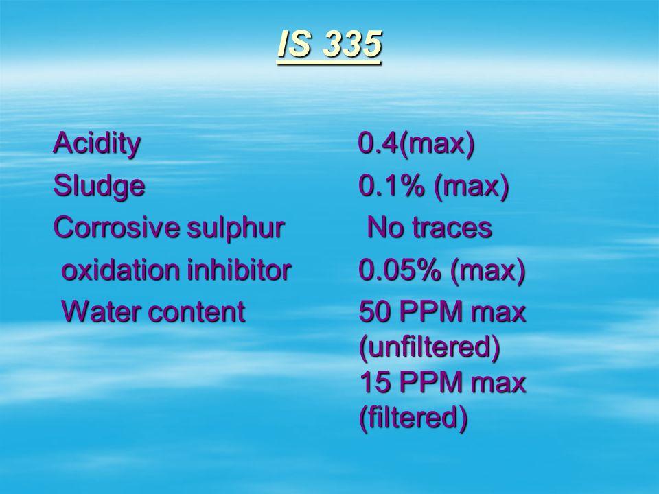 IS 335 Acidity 0.4(max) Sludge 0.1% (max) Corrosive sulphur No traces