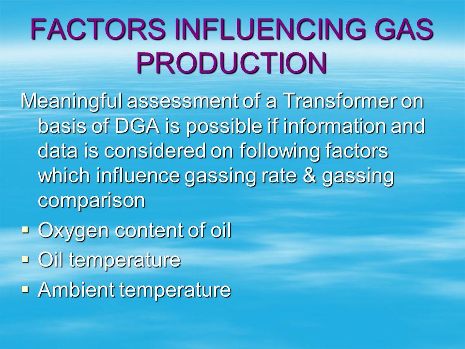 FACTORS INFLUENCING GAS PRODUCTION