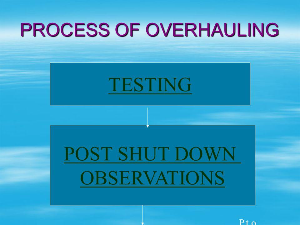 PROCESS OF OVERHAULING