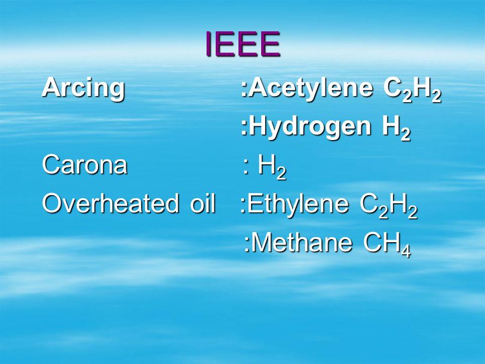 IEEE Arcing :Acetylene C2H2 :Hydrogen H2 Carona : H2