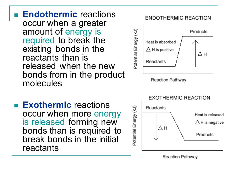 Endothermic reactions occur when a greater amount of energy is required to break the existing bonds in the reactants than is released when the new bonds from in the product molecules