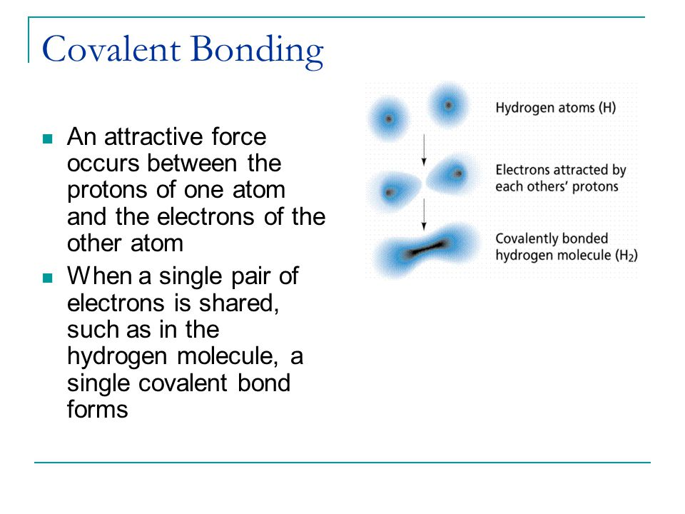 Covalent Bonding An attractive force occurs between the protons of one atom and the electrons of the other atom.