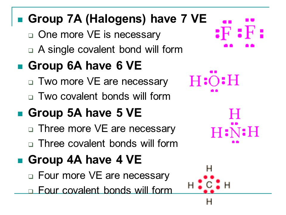 Group 7A (Halogens) have 7 VE