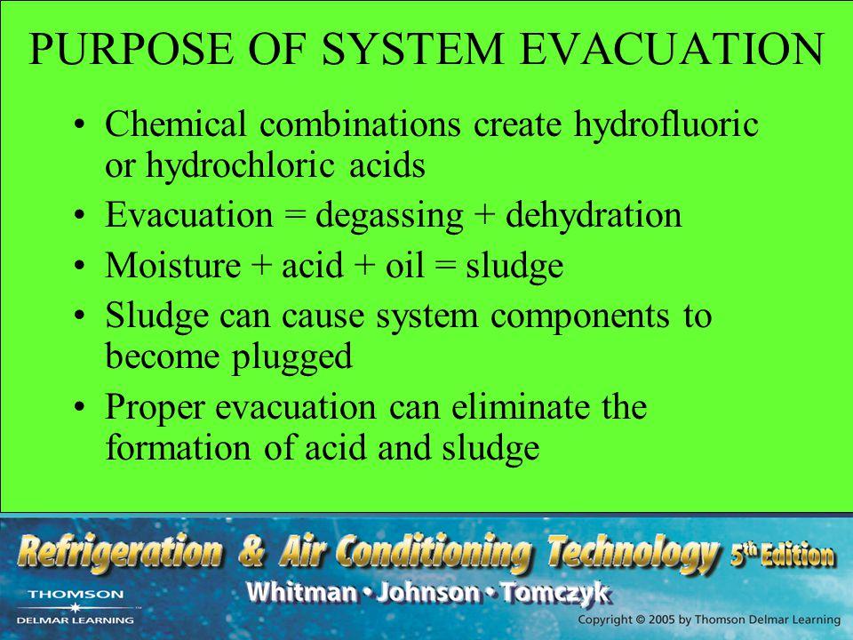 PURPOSE OF SYSTEM EVACUATION