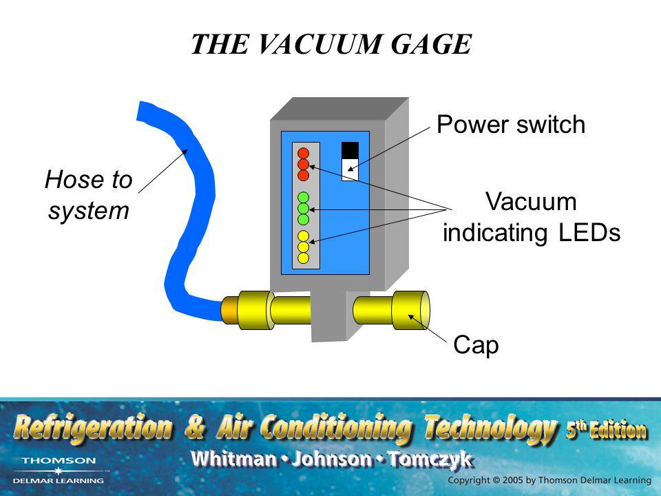 Vacuum indicating LEDs