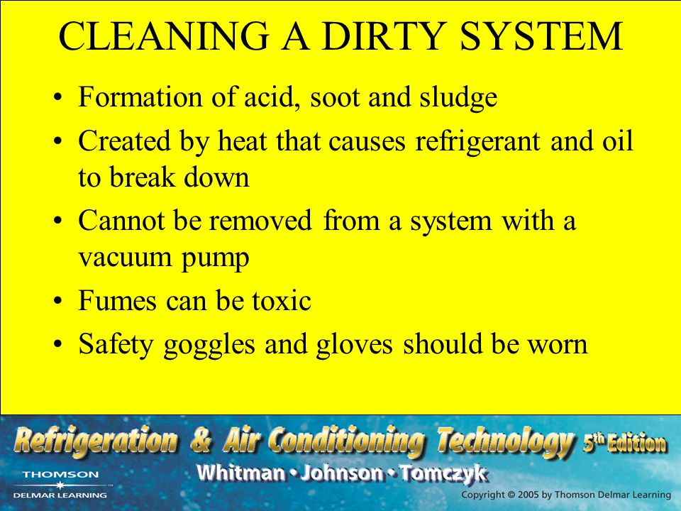 CLEANING A DIRTY SYSTEM