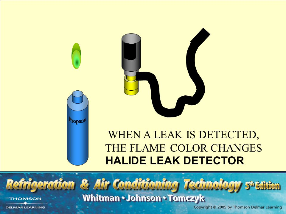 WHEN A LEAK IS DETECTED, THE FLAME COLOR CHANGES