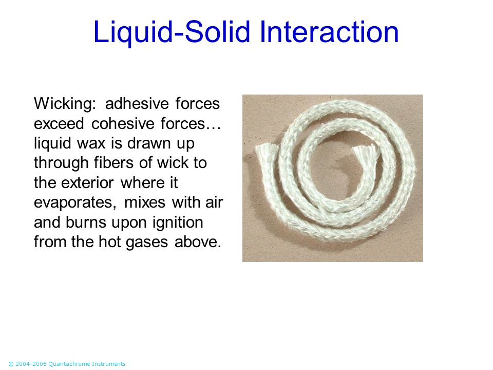 Liquid-Solid Interaction