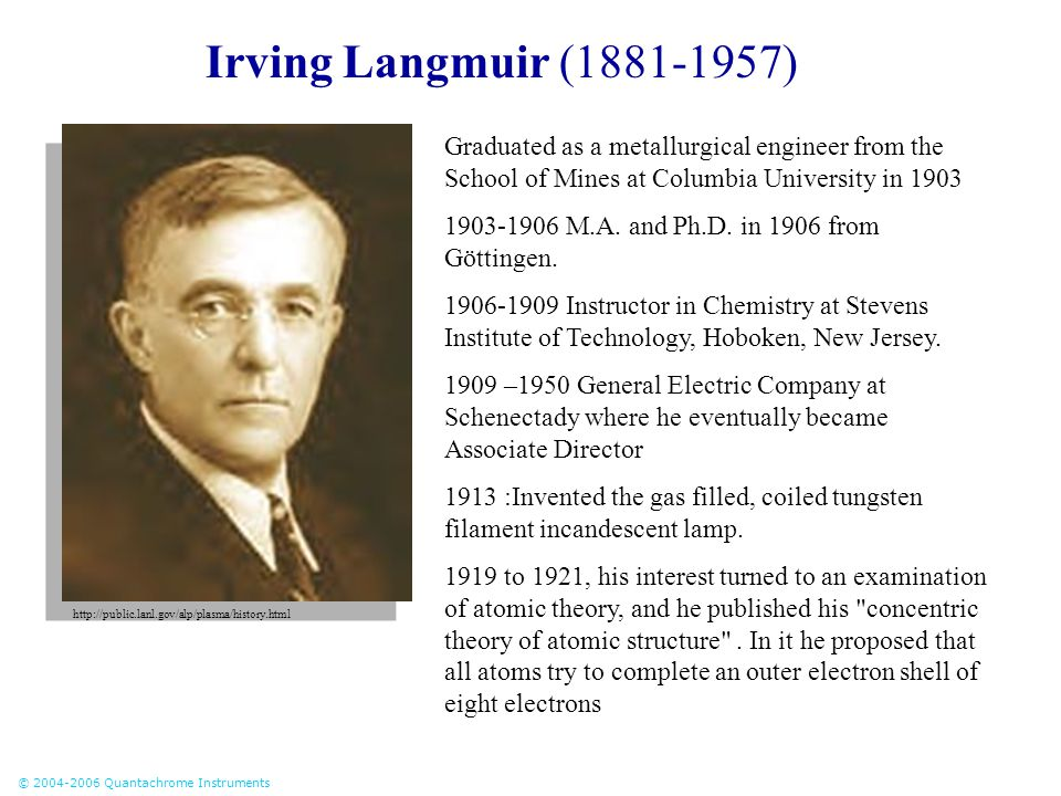 Irving Langmuir (1881-1957) Graduated as a metallurgical engineer from the School of Mines at Columbia University in 1903.