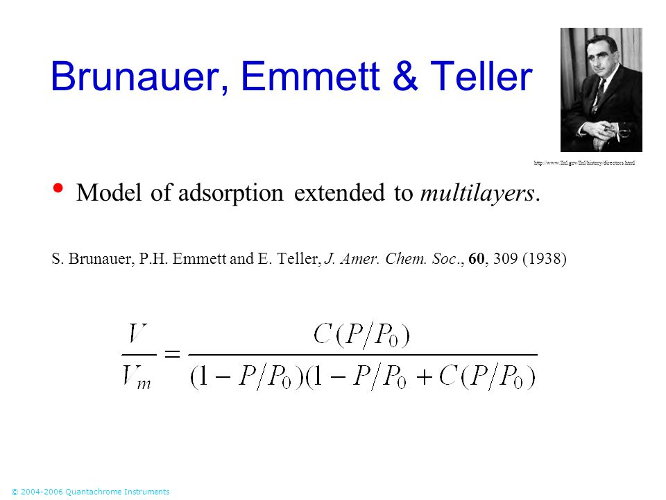 Brunauer, Emmett & Teller
