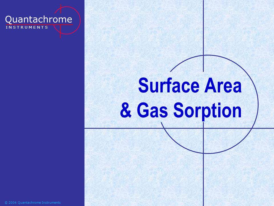 Surface Area & Gas Sorption