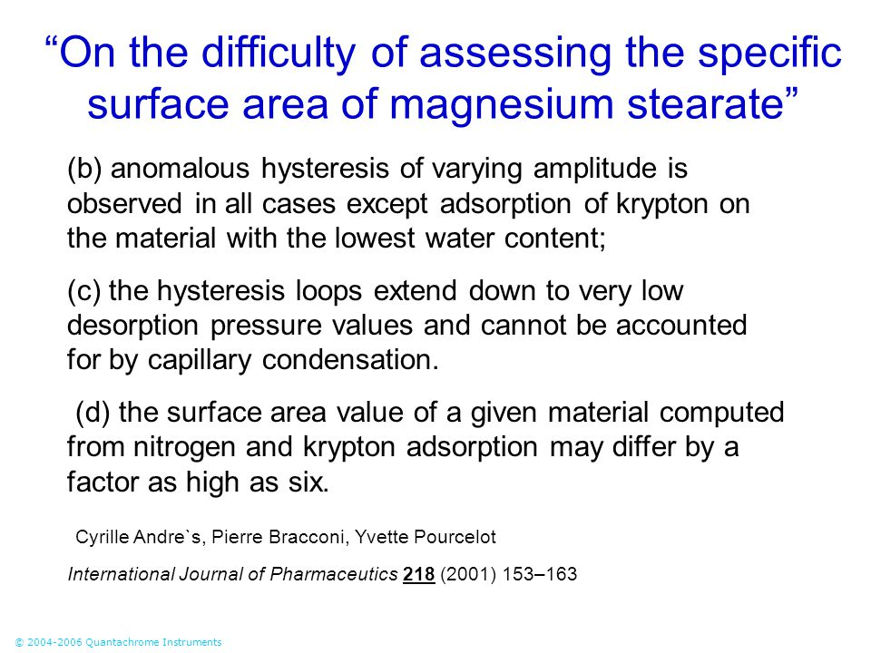 On the difficulty of assessing the specific surface area of magnesium stearate