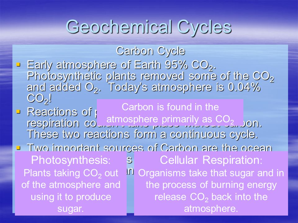 Carbon is found in the atmosphere primarily as CO2