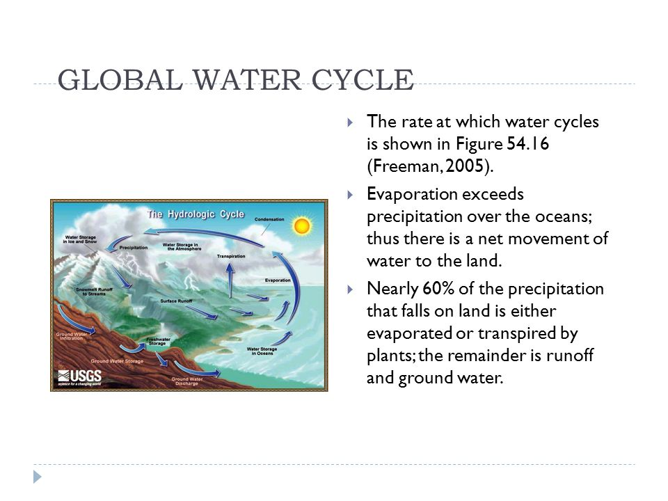 GLOBAL WATER CYCLE The rate at which water cycles is shown in Figure 54.16 (Freeman, 2005).